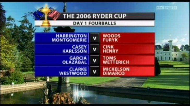 sky-sports-2006-ryder-cup-31397